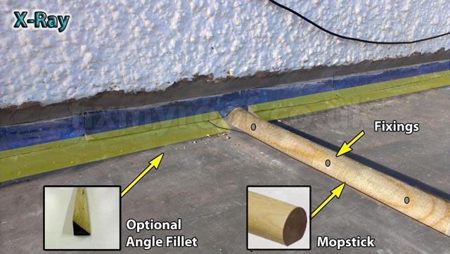 Image Result For Under Deck Roof