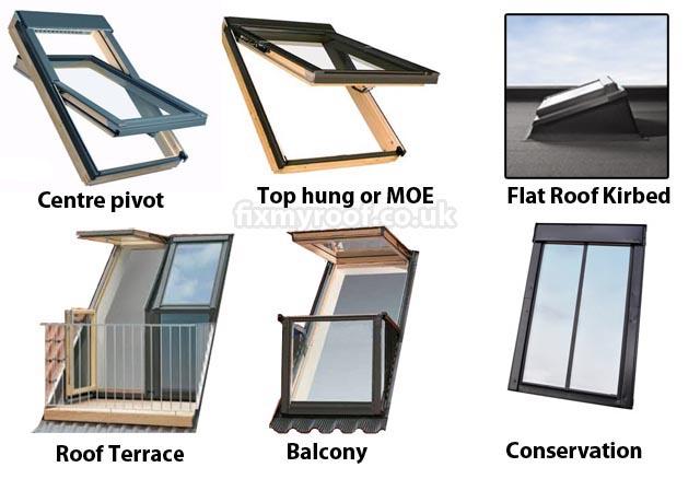 Lovely Roof Windows Types