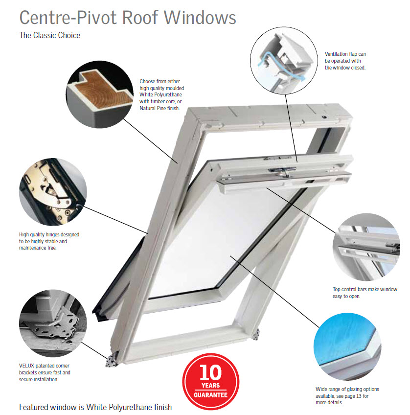 Velux Electric Window Wiring Diagram: Velux Roof Windows - Everything You Need To Know and How to Fit Veluxrh:fixmyroof.co.uk,Design