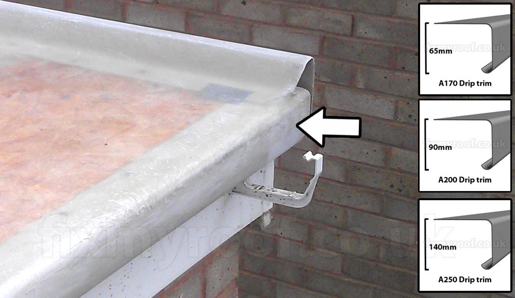 How to Fibreglass a Roof Easy DIY Fibreglass a Flat Roof