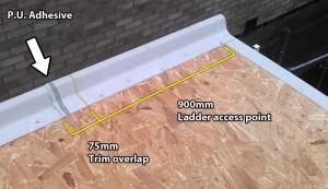 fiberglass trim overlap ladder access overlap